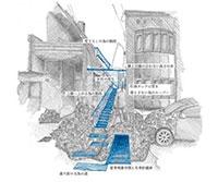 第14回「街並みの美学」トラベルスカラシップ