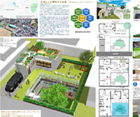 第3回 実践教育訓練学会 建築設計競技