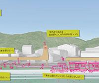 くまもとアートポリスプロジェクト 南阿蘇鉄道高森駅周辺再開発グランドデザイン 公募型プロポーザル